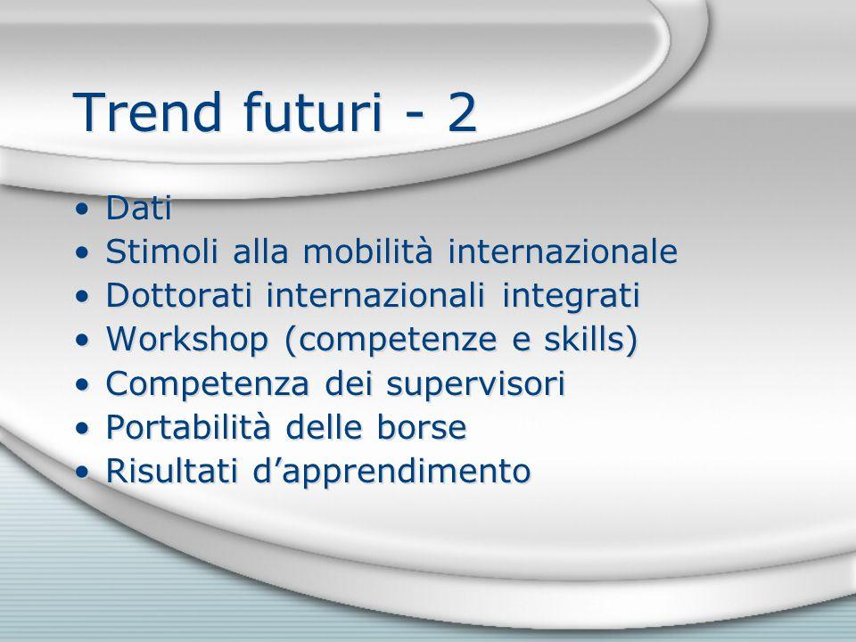 Trend futuri - 2 Dati Stimoli alla mobilità internazionale Dottorati internazionali integrati Workshop (competenze e skills) Competenza dei supervisor