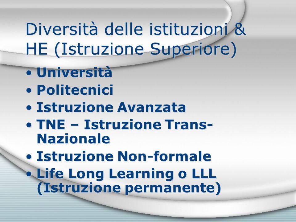 Diversità delle istituzioni & HE (Istruzione Superiore) Università Politecnici Istruzione Avanzata TNE – Istruzione Trans- Nazionale Istruzione Non-fo