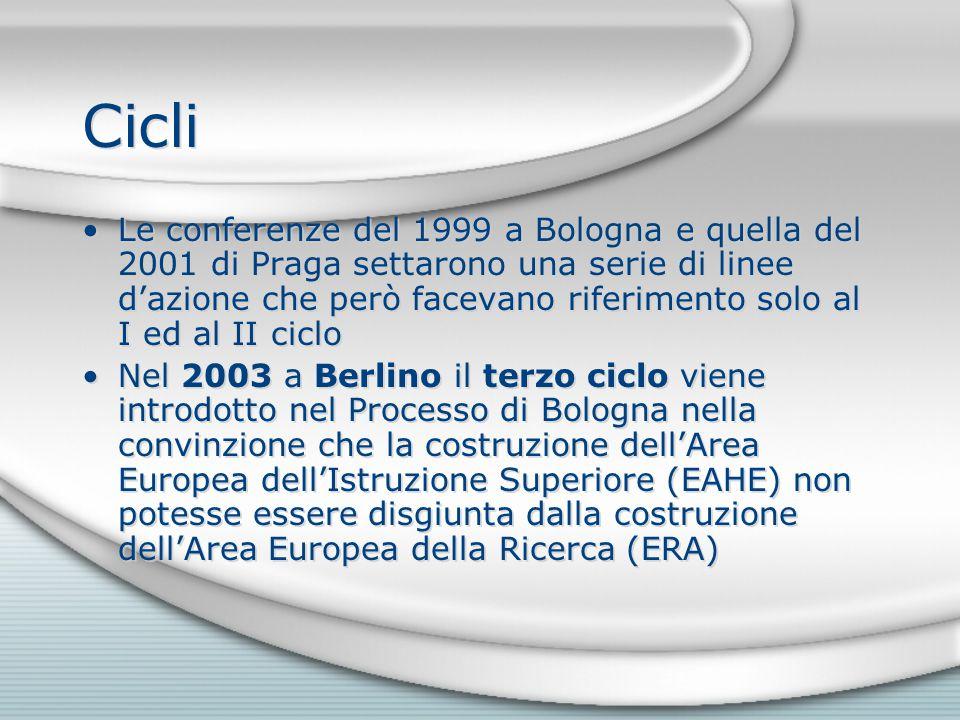 Cicli Le conferenze del 1999 a Bologna e quella del 2001 di Praga settarono una serie di linee d'azione che però facevano riferimento solo al I ed al II ciclo Nel 2003 a Berlino il terzo ciclo viene introdotto nel Processo di Bologna nella convinzione che la costruzione dell'Area Europea dell'Istruzione Superiore (EAHE) non potesse essere disgiunta dalla costruzione dell'Area Europea della Ricerca (ERA) Le conferenze del 1999 a Bologna e quella del 2001 di Praga settarono una serie di linee d'azione che però facevano riferimento solo al I ed al II ciclo Nel 2003 a Berlino il terzo ciclo viene introdotto nel Processo di Bologna nella convinzione che la costruzione dell'Area Europea dell'Istruzione Superiore (EAHE) non potesse essere disgiunta dalla costruzione dell'Area Europea della Ricerca (ERA)