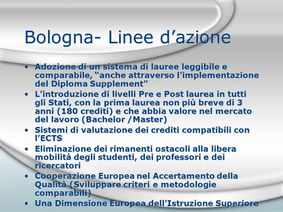 """Bologna- Linee d'azione Adozione di un sistema di lauree leggibile e comparabile, """"anche attraverso l'implementazione del Diploma Supplement"""" L'introd"""
