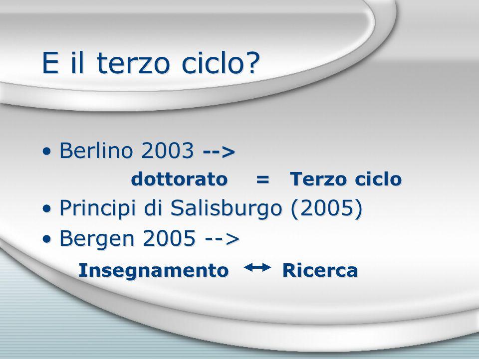 E il terzo ciclo? Berlino 2003 --> dottorato = Terzo ciclo Principi di Salisburgo (2005) Bergen 2005 --> Insegnamento Ricerca Berlino 2003 --> dottora