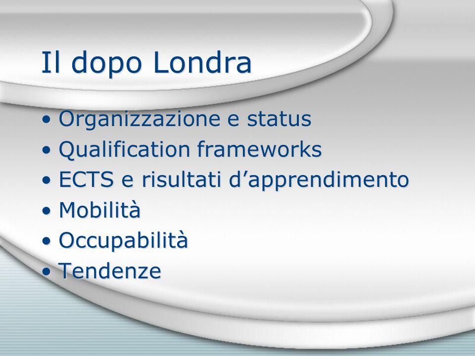 Il dopo Londra Organizzazione e status Qualification frameworks ECTS e risultati d'apprendimento Mobilità Occupabilità Tendenze Organizzazione e statu