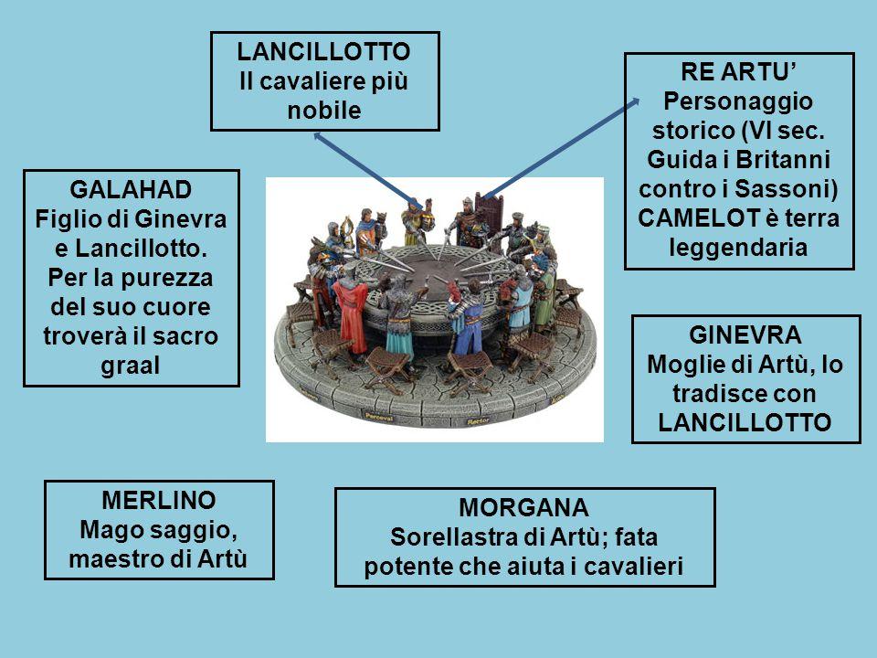 RE ARTU' Personaggio storico (VI sec. Guida i Britanni contro i Sassoni) CAMELOT è terra leggendaria GINEVRA Moglie di Artù, lo tradisce con LANCILLOT