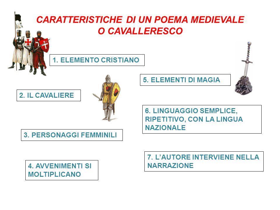 CARATTERISTICHE DI UN POEMA MEDIEVALE O CAVALLERESCO 1. ELEMENTO CRISTIANO 2. IL CAVALIERE 3. PERSONAGGI FEMMINILI 4. AVVENIMENTI SI MOLTIPLICANO 5. E