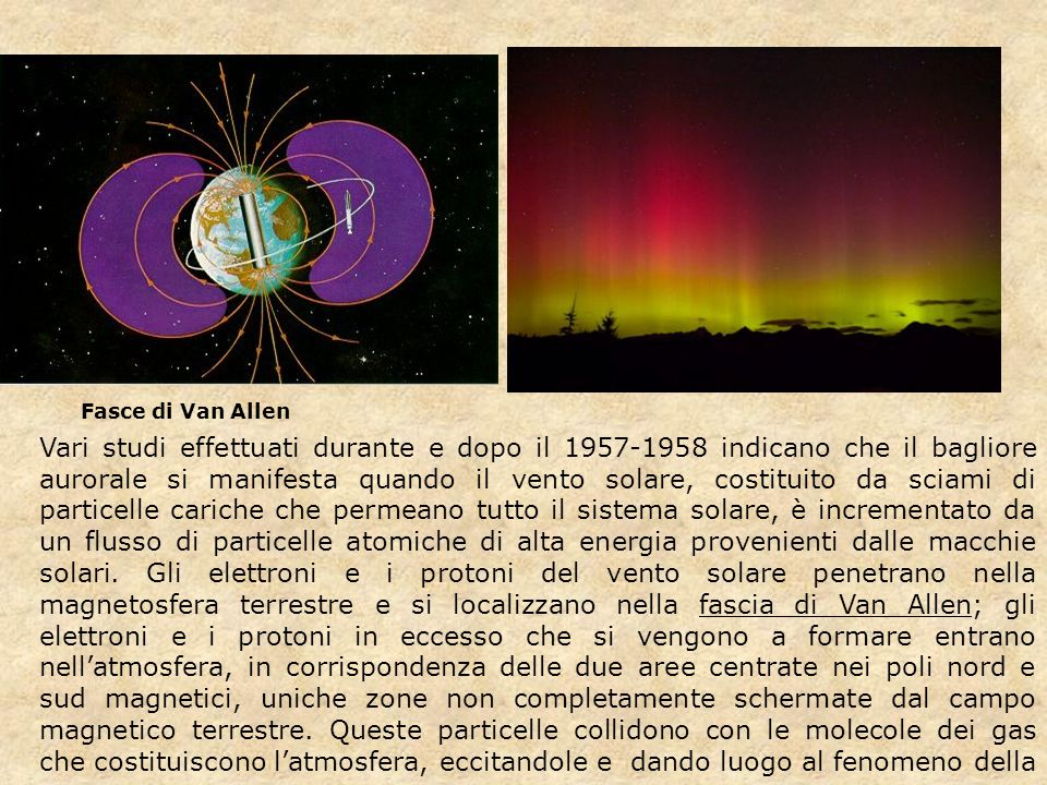 Vari studi effettuati durante e dopo il 1957-1958 indicano che il bagliore aurorale si manifesta quando il vento solare, costituito da sciami di parti
