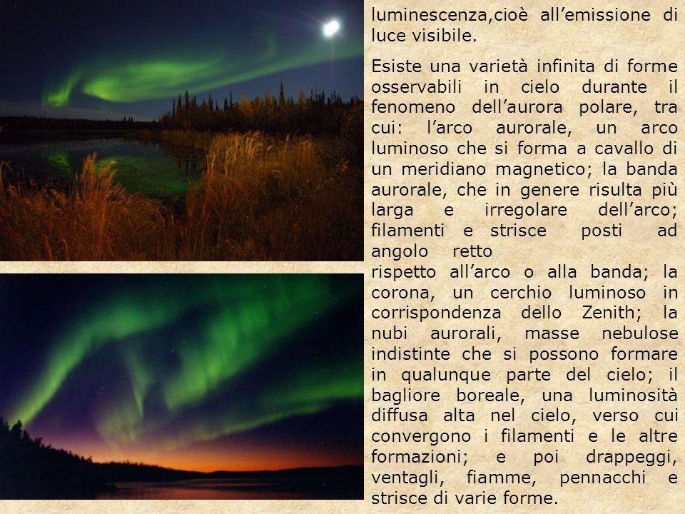luminescenza,cioè all'emissione di luce visibile. Esiste una varietà infinita di forme osservabili in cielo durante il fenomeno dell'aurora polare, tr