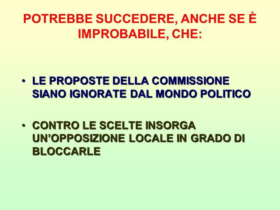 POTREBBE SUCCEDERE, ANCHE SE È IMPROBABILE, CHE: LE PROPOSTE DELLA COMMISSIONE SIANO IGNORATE DAL MONDO POLITICOLE PROPOSTE DELLA COMMISSIONE SIANO IGNORATE DAL MONDO POLITICO CONTRO LE SCELTE INSORGA UN'OPPOSIZIONE LOCALE IN GRADO DI BLOCCARLECONTRO LE SCELTE INSORGA UN'OPPOSIZIONE LOCALE IN GRADO DI BLOCCARLE