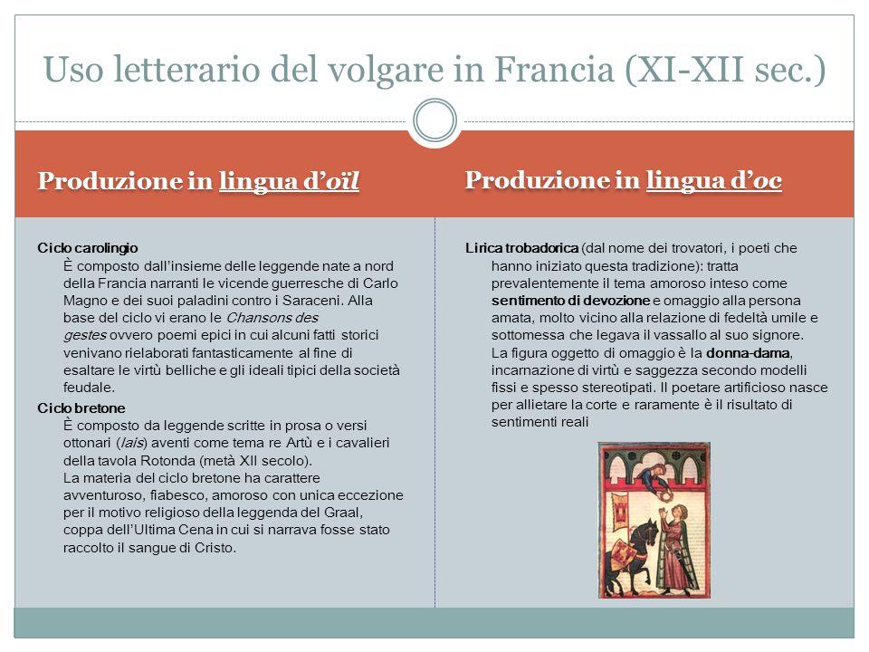 Prime attestazioni Principali cause dello scarto temporale I primi esempi di volgare sono di solito inseriti in più ampi testi in latino.