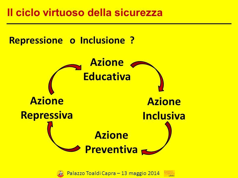Palazzo Toaldi Capra – 13 maggio 2014 Il ciclo virtuoso della sicurezza Repressione o Inclusione .