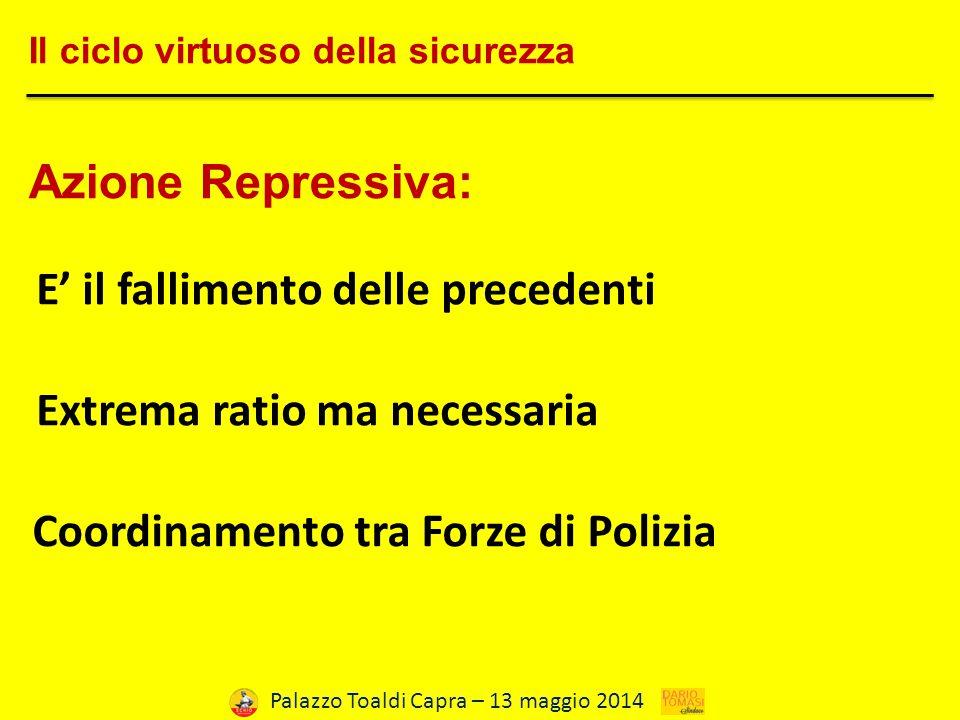 Palazzo Toaldi Capra – 13 maggio 2014 Il ciclo virtuoso della sicurezza Azione Repressiva: E' il fallimento delle precedenti Coordinamento tra Forze di Polizia Extrema ratio ma necessaria