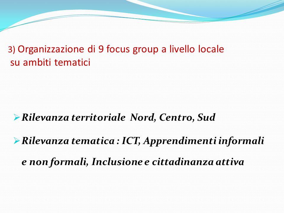 3) Organizzazione di 9 focus group a livello locale su ambiti tematici  Rilevanza territoriale Nord, Centro, Sud  Rilevanza tematica : ICT, Apprendimenti informali e non formali, Inclusione e cittadinanza attiva