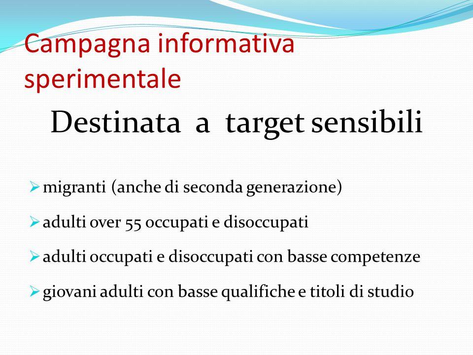 Campagna informativa sperimentale Destinata a target sensibili  migranti (anche di seconda generazione)  adulti over 55 occupati e disoccupati  adulti occupati e disoccupati con basse competenze  giovani adulti con basse qualifiche e titoli di studio