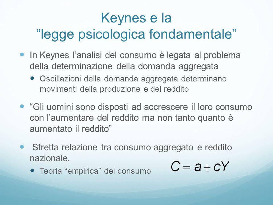 """Keynes e la """"legge psicologica fondamentale"""" In Keynes l'analisi del consumo è legata al problema della determinazione della domanda aggregata Oscilla"""