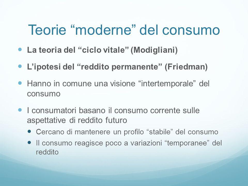 """Teorie """"moderne"""" del consumo La teoria del """"ciclo vitale"""" (Modigliani) L'ipotesi del """"reddito permanente"""" (Friedman) Hanno in comune una visione """"inte"""