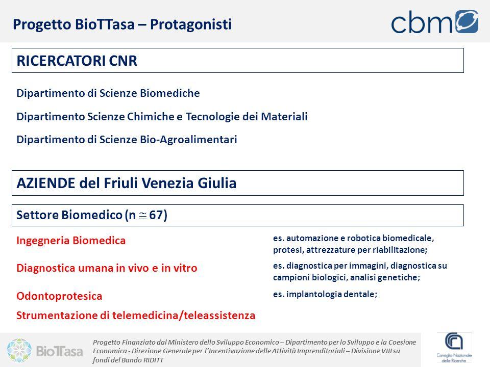Progetto Finanziato dal Ministero dello Sviluppo Economico – Dipartimento per lo Sviluppo e la Coesione Economica - Direzione Generale per l'Incentivazione delle Attività Imprenditoriali – Divisione VIII su fondi del Bando RIDITT AZIENDE del Friuli Venezia Giulia RICERCATORI CNR Dipartimento di Scienze Biomediche Dipartimento Scienze Chimiche e Tecnologie dei Materiali Dipartimento di Scienze Bio-Agroalimentari Settore Biomedico (n  67) Ingegneria Biomedica es.
