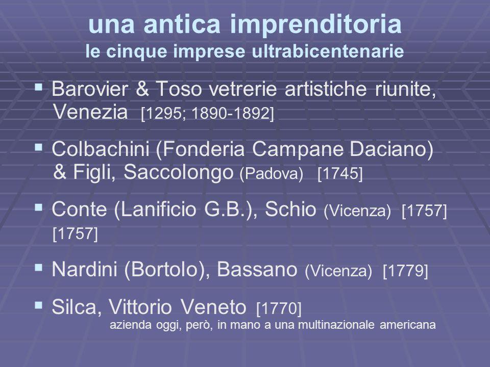 una antica imprenditoria le cinque imprese ultrabicentenarie   Barovier & Toso vetrerie artistiche riunite, Venezia [1295; 1890-1892]   Colbachini