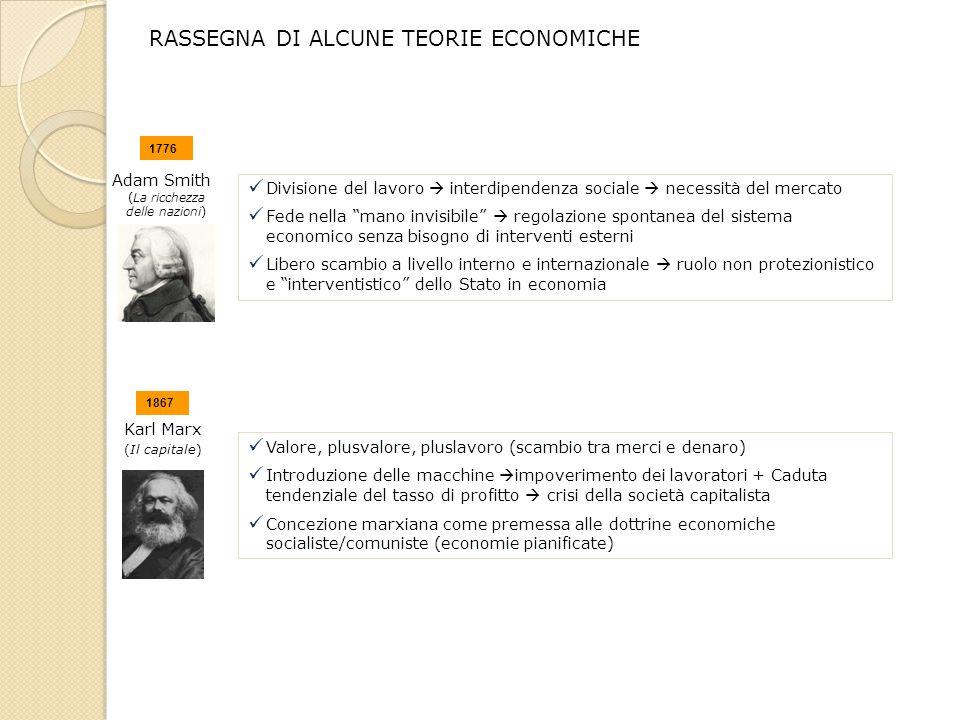 RASSEGNA DI ALCUNE TEORIE ECONOMICHE Adam Smith Karl Marx (Il capitale) 1776 (La ricchezza delle nazioni) Divisione del lavoro  interdipendenza socia