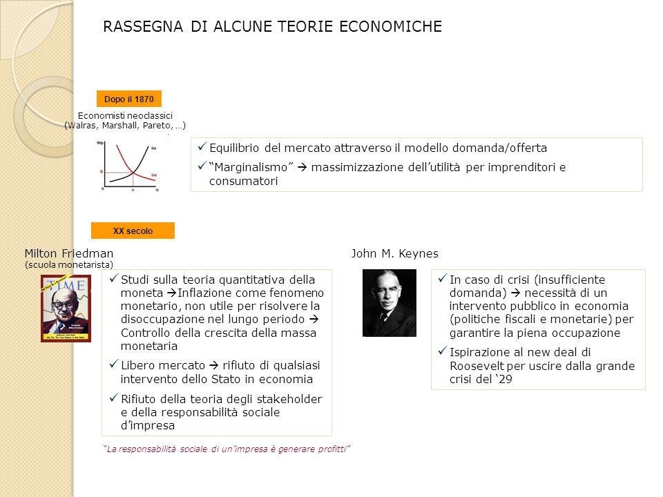 RASSEGNA DI ALCUNE TEORIE ECONOMICHE Dopo il 1870 Economisti neoclassici (Walras, Marshall, Pareto, …) Equilibrio del mercato attraverso il modello do