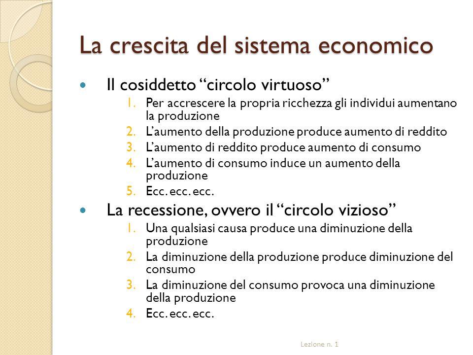 """La crescita del sistema economico Il cosiddetto """"circolo virtuoso"""" 1.Per accrescere la propria ricchezza gli individui aumentano la produzione 2.L'aum"""