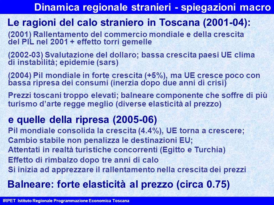 Dinamica regionale stranieri - spiegazioni macro IRPET Istituto Regionale Programmazione Economica Toscana Le ragioni del calo straniero in Toscana (2