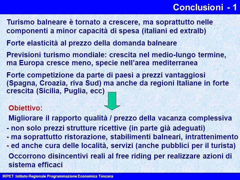 Conclusioni - 1 IRPET Istituto Regionale Programmazione Economica Toscana Turismo balneare è tornato a crescere, ma soprattutto nelle componenti a min
