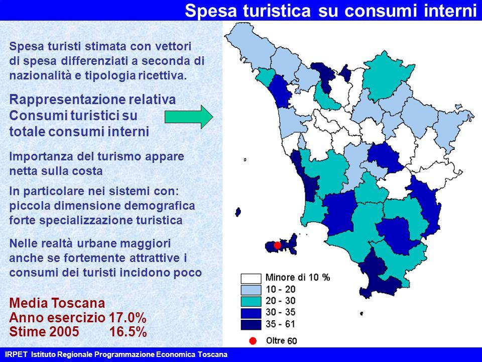 Spesa turisti stimata con vettori di spesa differenziati a seconda di nazionalità e tipologia ricettiva. Rappresentazione relativa Consumi turistici s
