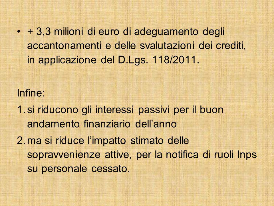 + 3,3 milioni di euro di adeguamento degli accantonamenti e delle svalutazioni dei crediti, in applicazione del D.Lgs. 118/2011. Infine: 1.si riducono