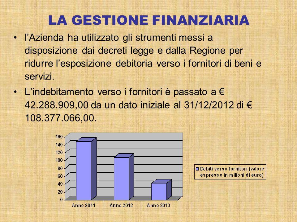 LA GESTIONE FINANZIARIA l'Azienda ha utilizzato gli strumenti messi a disposizione dai decreti legge e dalla Regione per ridurre l'esposizione debitoria verso i fornitori di beni e servizi.