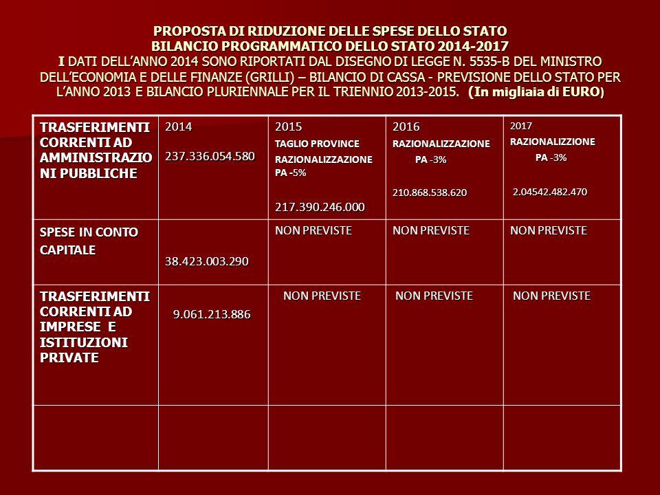 PROPOSTA DI RIDUZIONE DELLE SPESE DELLO STATO BILANCIO PROGRAMMATICO DELLO STATO 2014-2017 I DATI DELL'ANNO 2014 SONO RIPORTATI DAL DISEGNO DI LEGGE N.