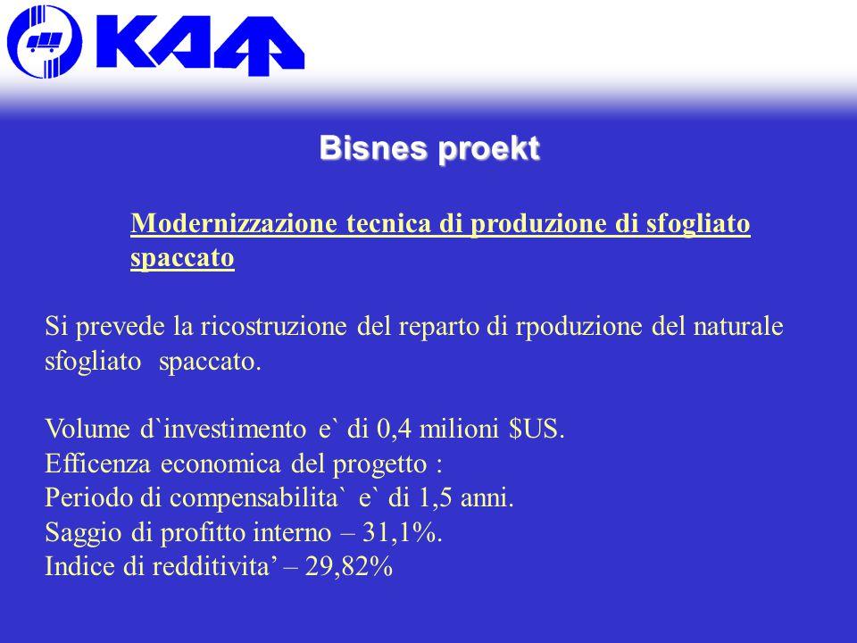 Bisnes proekt Modernizzazione tecnica di produzione di sfogliato spaccato Si prevede la ricostruzione del reparto di rpoduzione del naturale sfogliato spaccato.