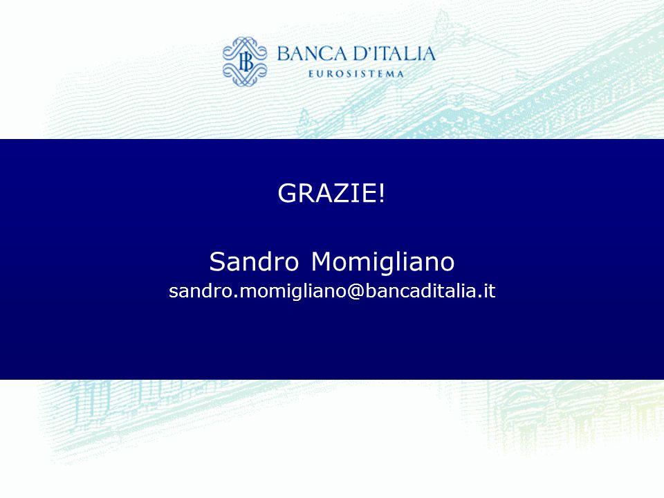 GRAZIE! Sandro Momigliano sandro.momigliano@bancaditalia.it