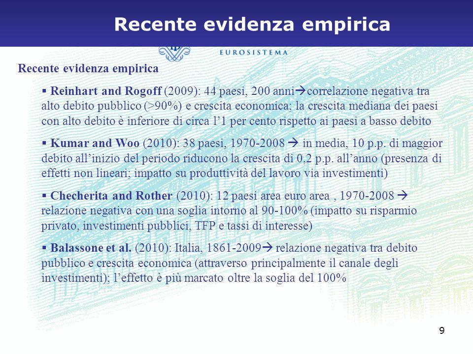 10 Gli obiettivi del Governo per gli anni 2011-2013  Il 2010 si è chiuso meglio di quanto atteso: la Decisione di finanza pubblica a settembre stimava un deficit del 5%.