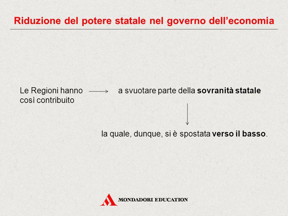 Le Regioni hanno così contribuito a svuotare parte della sovranità statale la quale, dunque, si è spostata verso il basso.