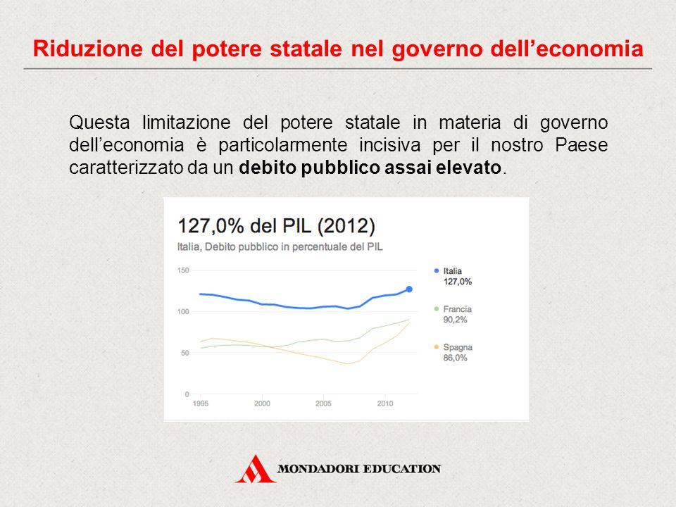Questa limitazione del potere statale in materia di governo dell'economia è particolarmente incisiva per il nostro Paese caratterizzato da un debito pubblico assai elevato.