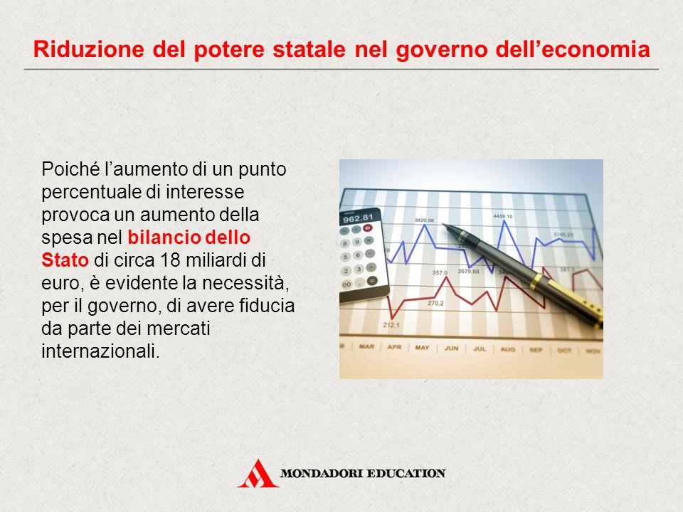 Poiché l'aumento di un punto percentuale di interesse provoca un aumento della spesa nel bilancio dello Stato di circa 18 miliardi di euro, è evidente la necessità, per il governo, di avere fiducia da parte dei mercati internazionali.