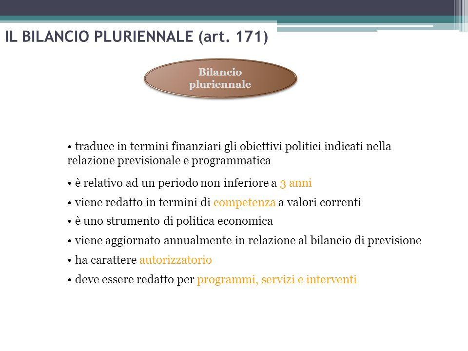 IL BILANCIO PLURIENNALE (art. 171) è relativo ad un periodo non inferiore a 3 anni Bilancio pluriennale viene redatto in termini di competenza a valor