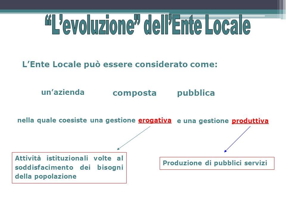 L'Ente Locale può essere considerato come: un'azienda compostapubblica nella quale coesiste una gestione erogativa Attività istituzionali volte al sod