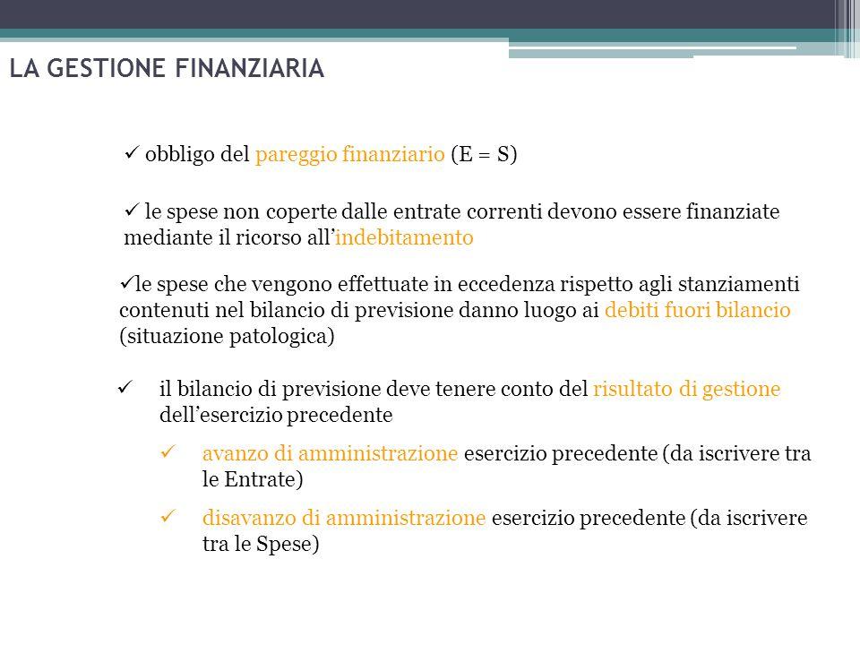 LA GESTIONE FINANZIARIA le spese che vengono effettuate in eccedenza rispetto agli stanziamenti contenuti nel bilancio di previsione danno luogo ai de