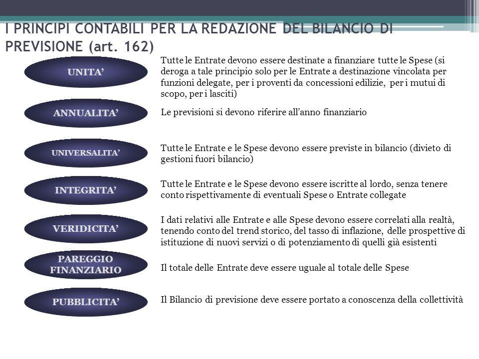 I PRINCIPI CONTABILI PER LA REDAZIONE DEL BILANCIO DI PREVISIONE (art. 162) UNITA' Tutte le Entrate devono essere destinate a finanziare tutte le Spes