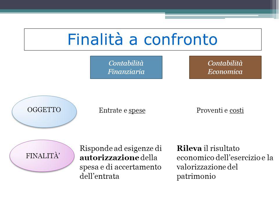 Il Rendiconto La forma e i contenuti Il Rendiconto è uno strumento attraverso il quale gli enti comunicano i risultati gestionali raggiunti sotto il profilo finanziario, economico e patrimoniale.