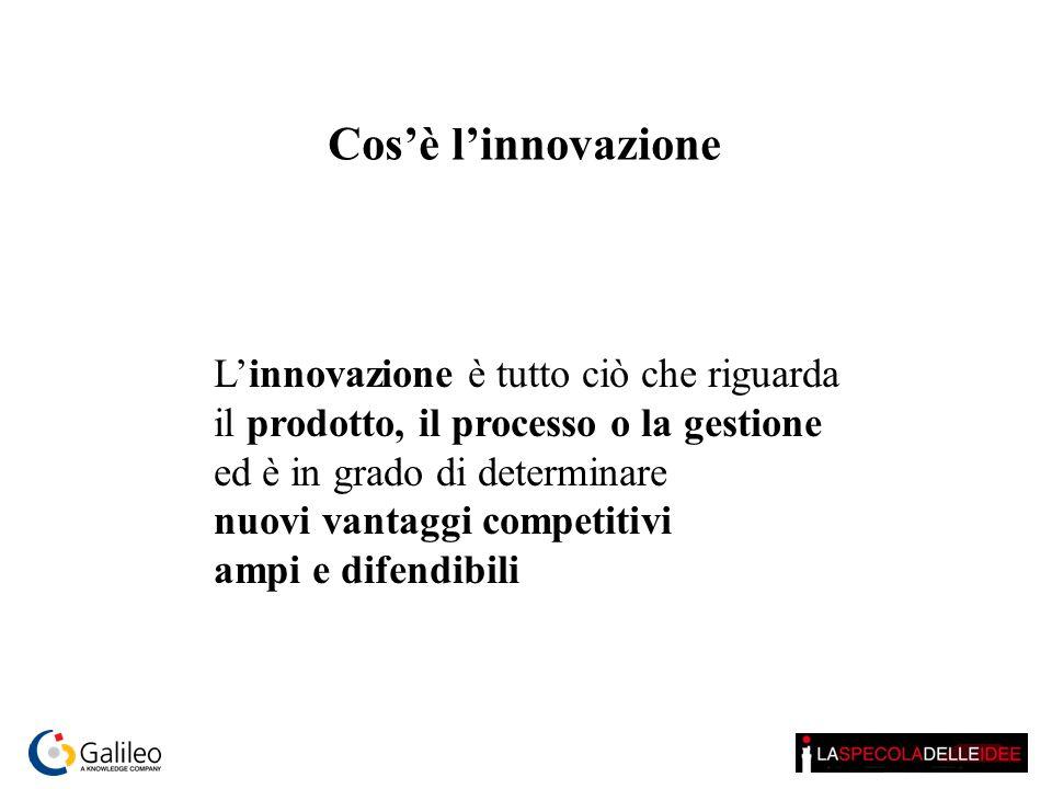 Cos'è l'innovazione L'innovazione è tutto ciò che riguarda il prodotto, il processo o la gestione ed è in grado di determinare nuovi vantaggi competitivi ampi e difendibili