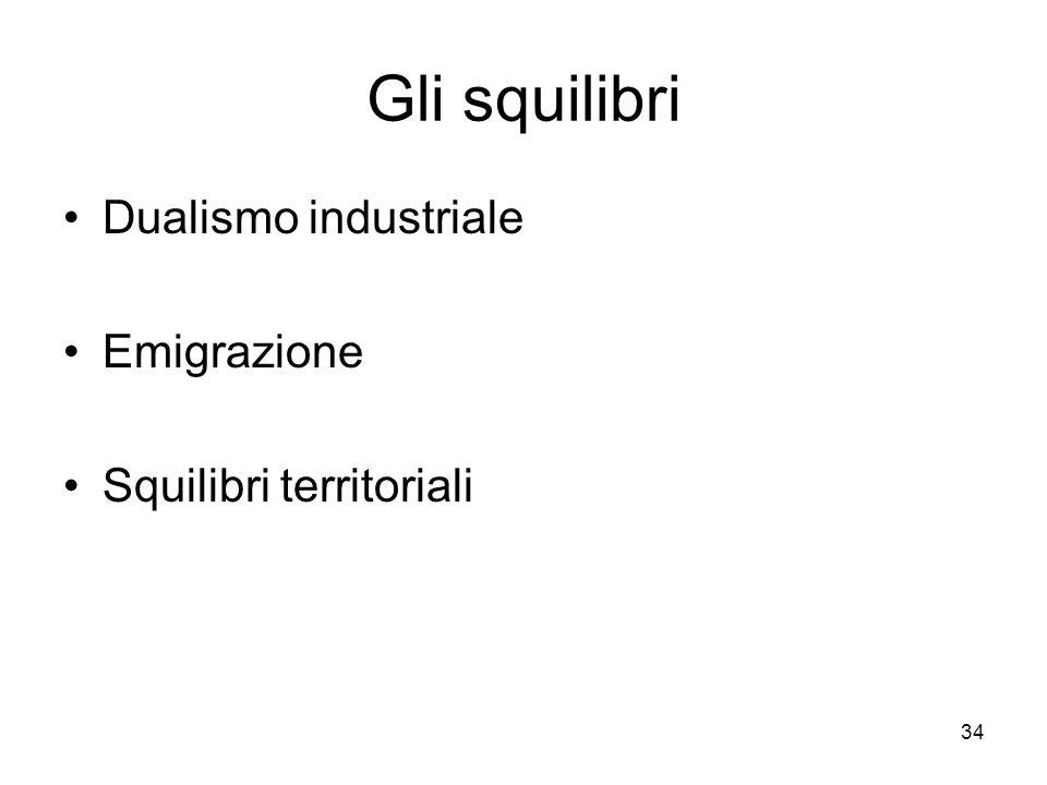 34 Gli squilibri Dualismo industriale Emigrazione Squilibri territoriali