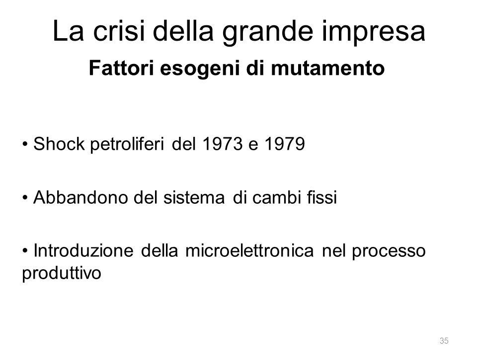 La crisi della grande impresa Shock petroliferi del 1973 e 1979 Abbandono del sistema di cambi fissi Introduzione della microelettronica nel processo