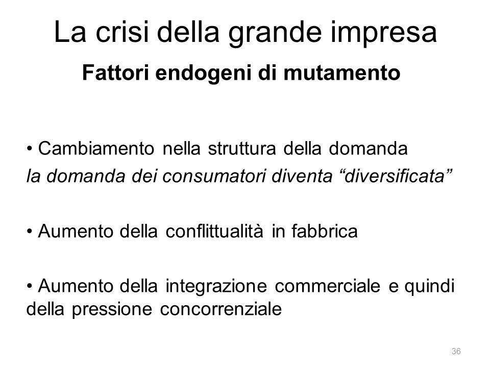 """La crisi della grande impresa Cambiamento nella struttura della domanda la domanda dei consumatori diventa """"diversificata"""" Aumento della conflittualit"""