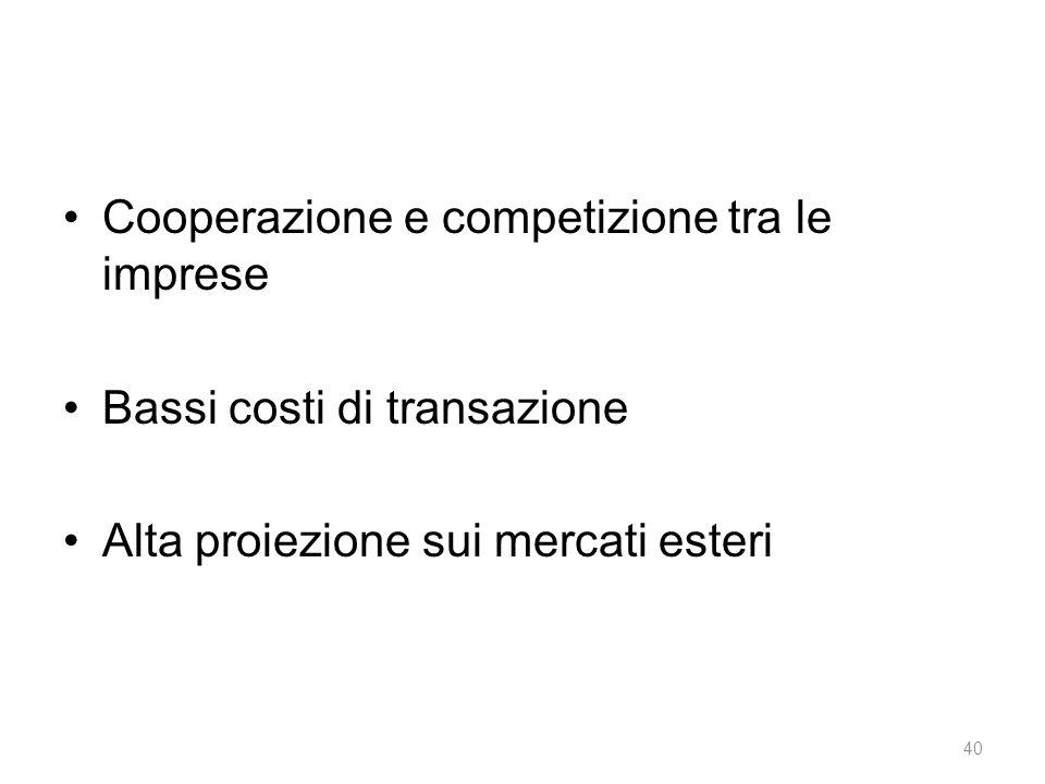 Cooperazione e competizione tra le imprese Bassi costi di transazione Alta proiezione sui mercati esteri 40