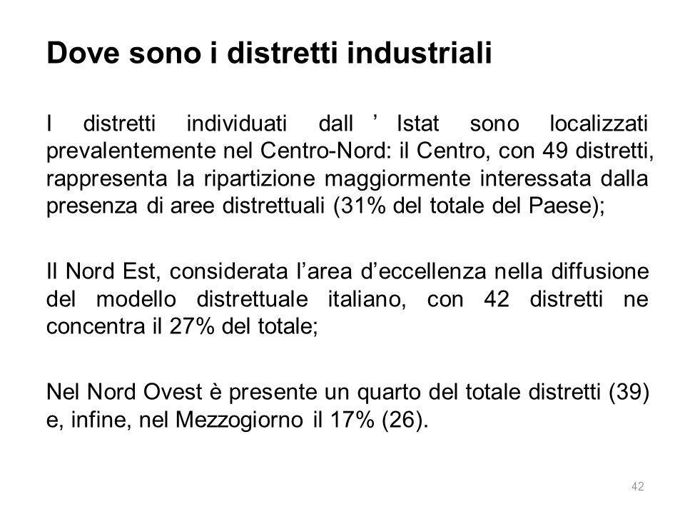 Dove sono i distretti industriali I distretti individuati dall'Istat sono localizzati prevalentemente nel Centro-Nord: il Centro, con 49 distretti, rappresenta la ripartizione maggiormente interessata dalla presenza di aree distrettuali (31% del totale del Paese); Il Nord Est, considerata l'area d'eccellenza nella diffusione del modello distrettuale italiano, con 42 distretti ne concentra il 27% del totale; Nel Nord Ovest è presente un quarto del totale distretti (39) e, infine, nel Mezzogiorno il 17% (26).