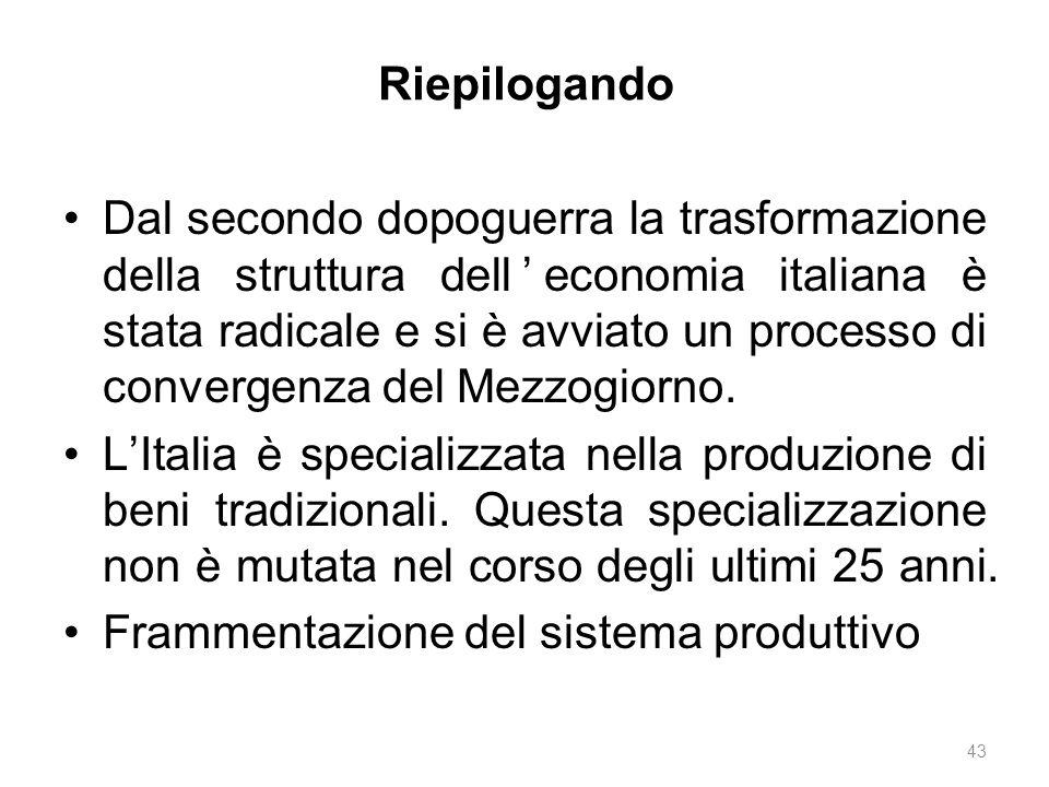 Riepilogando Dal secondo dopoguerra la trasformazione della struttura dell'economia italiana è stata radicale e si è avviato un processo di convergenza del Mezzogiorno.