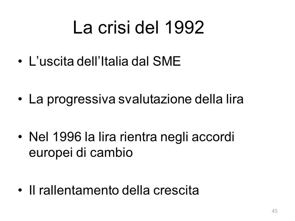 La crisi del 1992 L'uscita dell'Italia dal SME La progressiva svalutazione della lira Nel 1996 la lira rientra negli accordi europei di cambio Il rallentamento della crescita 45