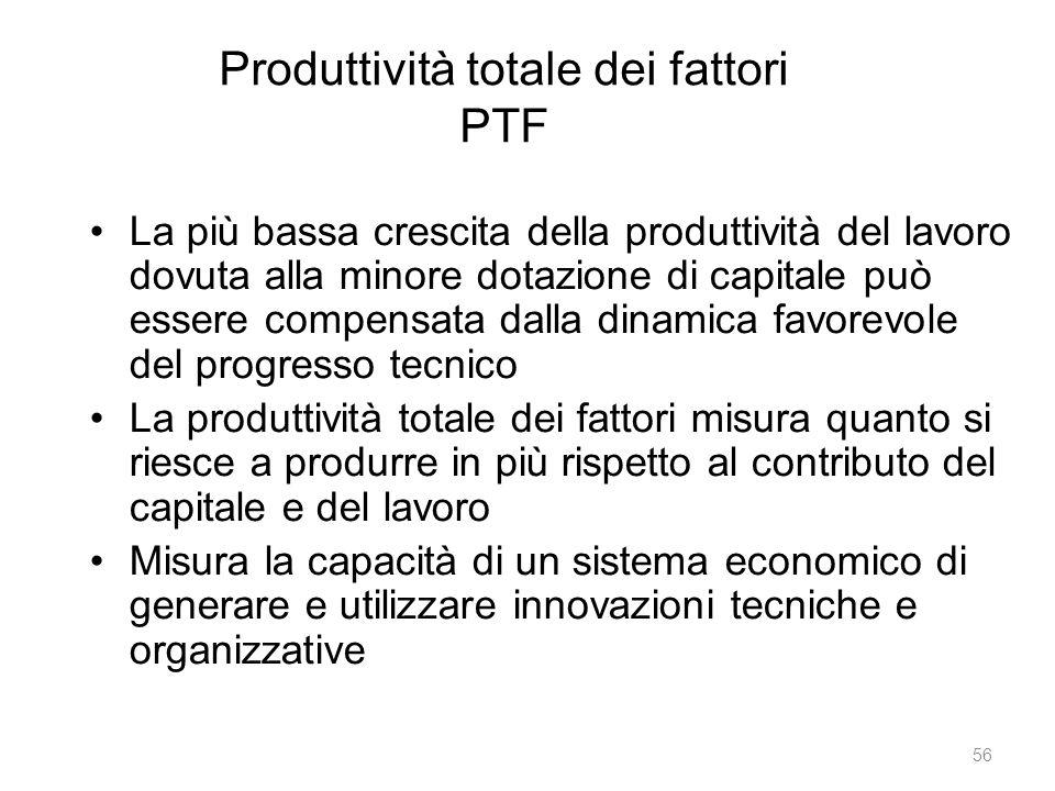 Produttività totale dei fattori PTF La più bassa crescita della produttività del lavoro dovuta alla minore dotazione di capitale può essere compensata