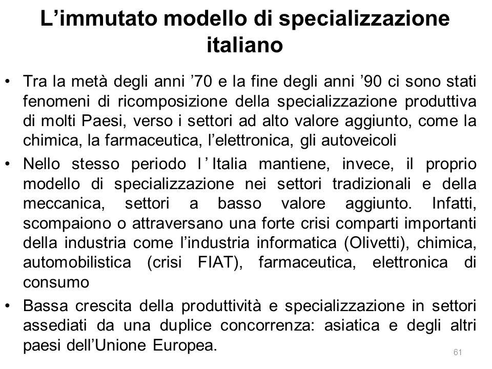 L'immutato modello di specializzazione italiano Tra la metà degli anni '70 e la fine degli anni '90 ci sono stati fenomeni di ricomposizione della specializzazione produttiva di molti Paesi, verso i settori ad alto valore aggiunto, come la chimica, la farmaceutica, l'elettronica, gli autoveicoli Nello stesso periodo l'Italia mantiene, invece, il proprio modello di specializzazione nei settori tradizionali e della meccanica, settori a basso valore aggiunto.